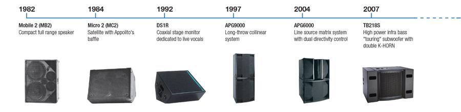 The Brand - APG